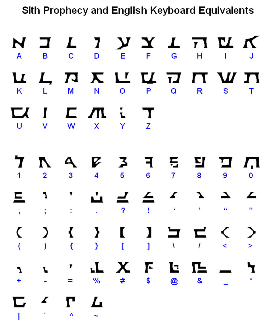 The Sith Alphabet The Rebel Armory
